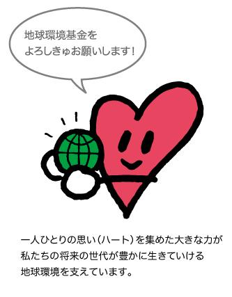国際協力NGO お知らせ掲示板- (...