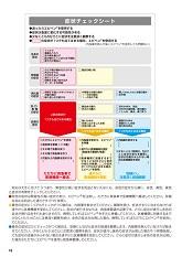 wordpress マニュアル ダウンロード pdf