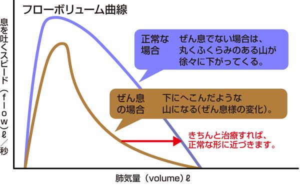 https://www.erca.go.jp/common/img/yobou/zensoku/sukoyaka/47/ft-47-06-02.jpg